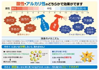 【弊社独自の消臭方法】酸性・中性・アルカリ性で中和分解して、消臭、においをとる